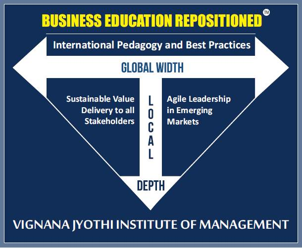 Business Education Repositioned